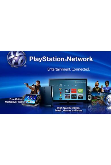 PSN - PlayStation Network - Gift Card 250 (BRL) (Brazil)